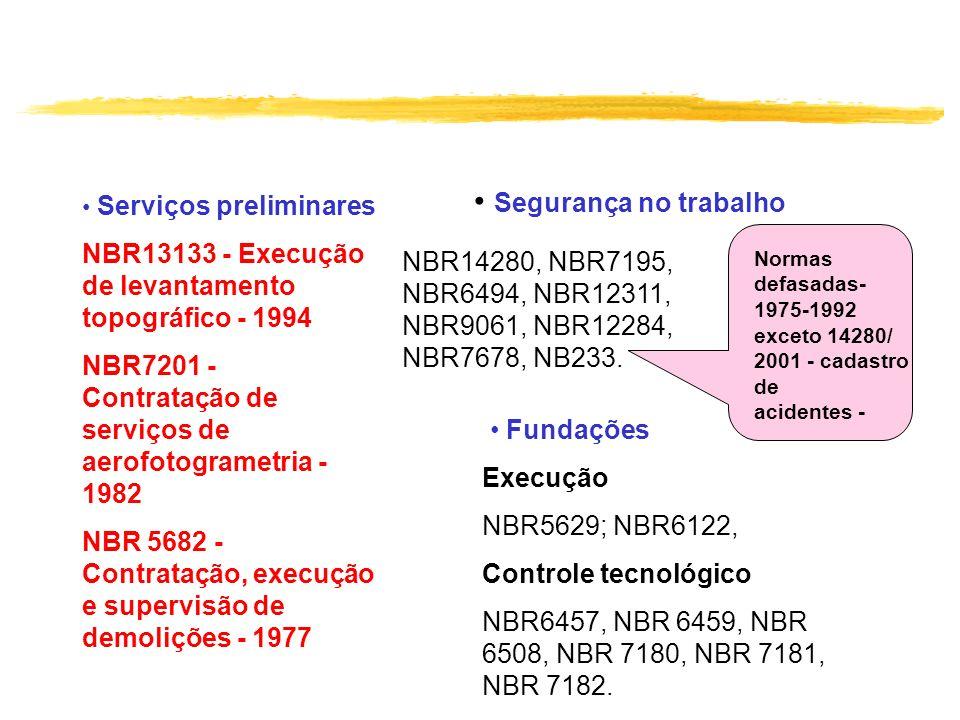 Fundações Execução NBR5629; NBR6122, Controle tecnológico NBR6457, NBR 6459, NBR 6508, NBR 7180, NBR 7181, NBR 7182. Serviços preliminares NBR13133 -