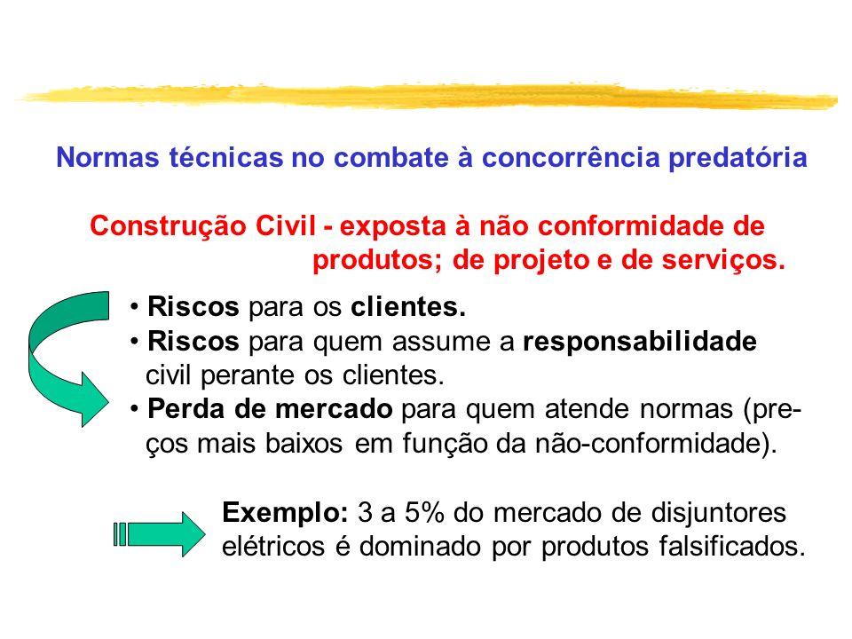 Normas técnicas no combate à concorrência predatória Construção Civil - exposta à não conformidade de produtos; de projeto e de serviços. Riscos para