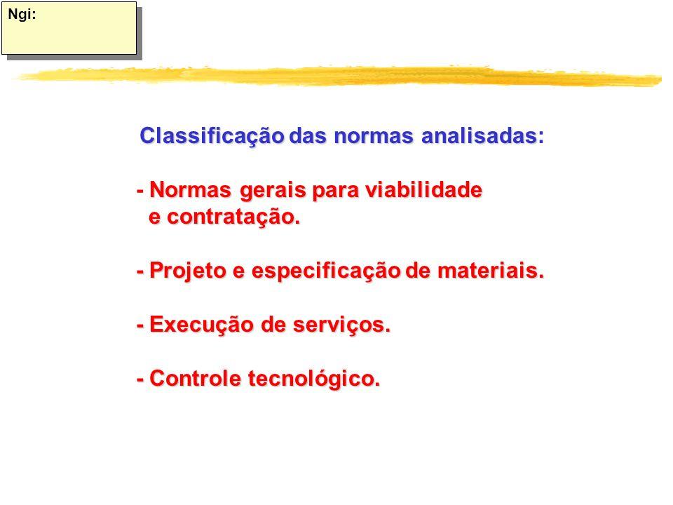 Ngi: Classificação das normas analisadas Classificação das normas analisadas: Normas gerais para viabilidade - Normas gerais para viabilidade e contra