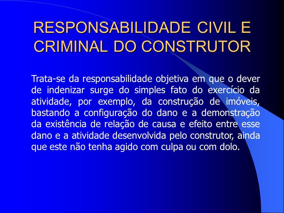 RESPONSABILIDADE CIVIL E CRIMINAL DO CONSTRUTOR Art. 927. Aquele que, por ato ilícito (arts. 186 e 187), causar dano a outrem, fica obrigado a repara-