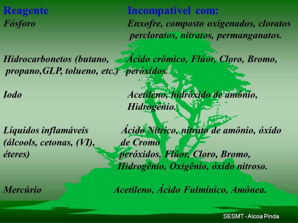 SESMT - Alcoa Pinda ReagenteIncompatível com: FósforoEnxofre, composto oxigenados, cloratos percloratos, nitratos, permanganatos. Hidrocarbonetos (but