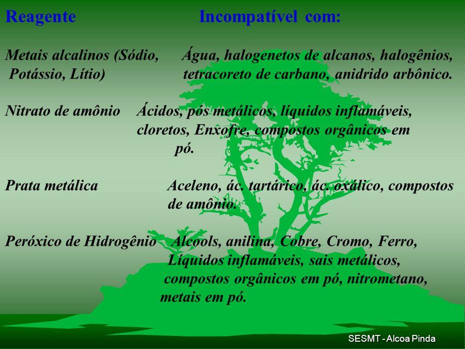 SESMT - Alcoa Pinda ReagenteIncompatível com: Metais alcalinos (Sódio, Água, halogenetos de alcanos, halogênios, Potássio, Lítio) tetracoreto de carba