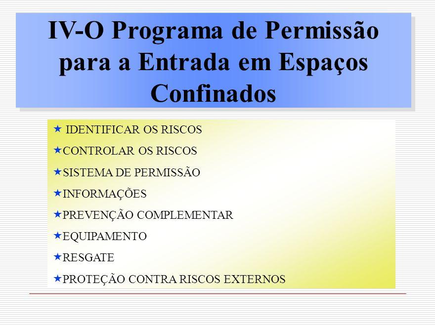 IDENTIFICAR OS RISCOS CONTROLAR OS RISCOS SISTEMA DE PERMISSÃO INFORMAÇÕES PREVENÇÃO COMPLEMENTAR EQUIPAMENTO RESGATE PROTEÇÃO CONTRA RISCOS EXTERNOS