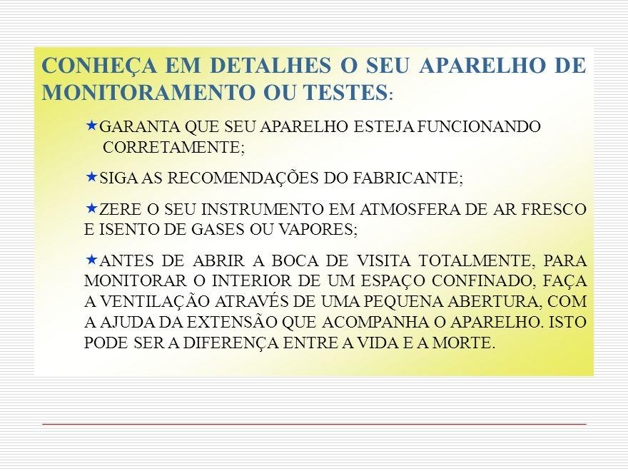 CONHEÇA EM DETALHES O SEU APARELHO DE MONITORAMENTO OU TESTES : GARANTA QUE SEU APARELHO ESTEJA FUNCIONANDO CORRETAMENTE; SIGA AS RECOMENDAÇÕES DO FAB