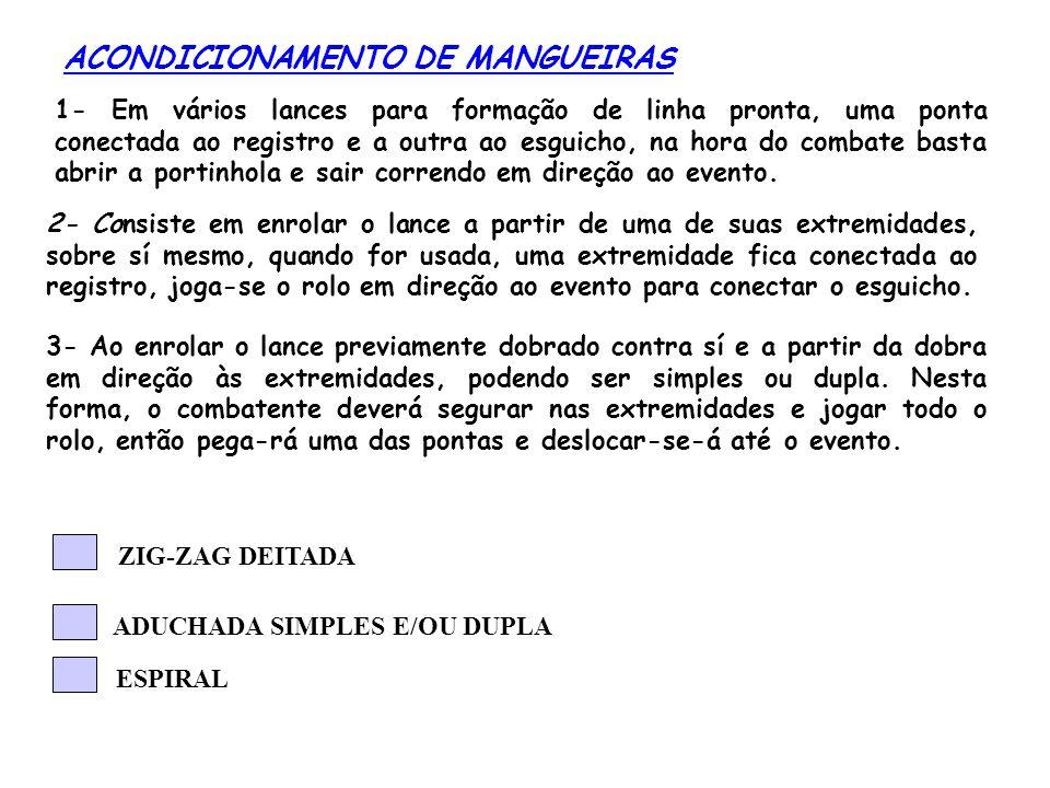 UNIÕES E REGISTROS 1- ACESSÓRIO ACOPLADO ÀS EXTREMIDADES DA MANGUEIRA PARA CONEXÃO NO REGISTRO E ESGUICHO.