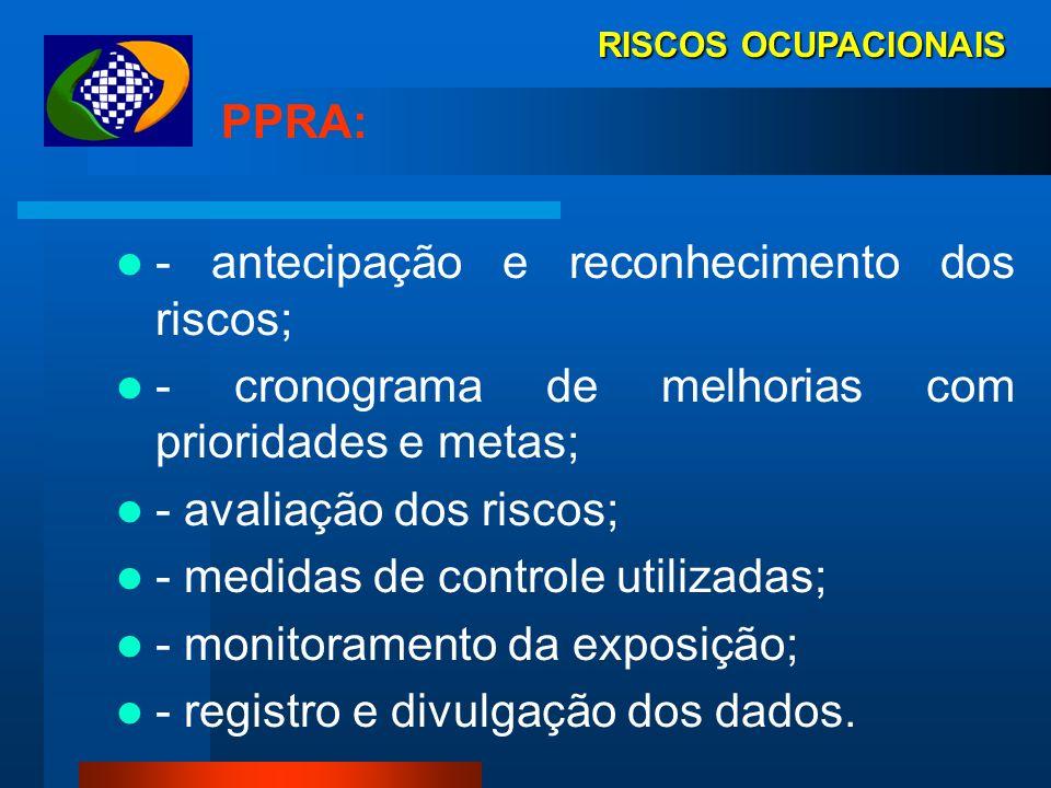 RISCOS OCUPACIONAIS PPRA Programa de Prevenção de Riscos Ambientais – PPRA, instituído pela NR 09 - MTE e exigível desde 1995, é um programa gerencial