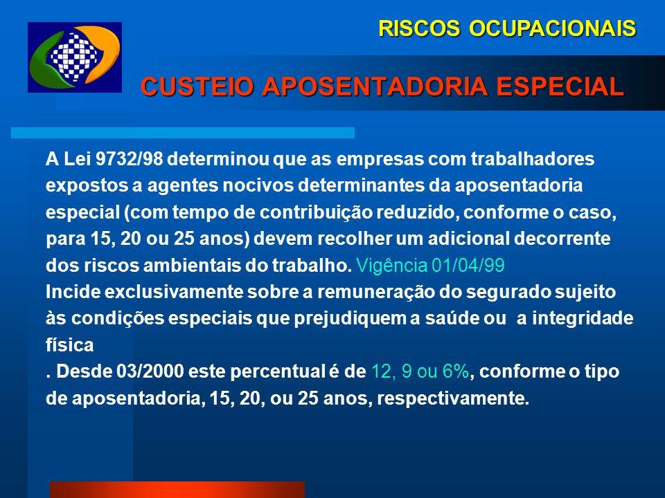 RISCOS OCUPACIONAIS PPP - IN 99 - 2003 - EMISSÃO Art. 148. § 4º PELA EMPRESA - para os empregados; COOPERATIVA DE TRABALHO - para os cooperados filiad
