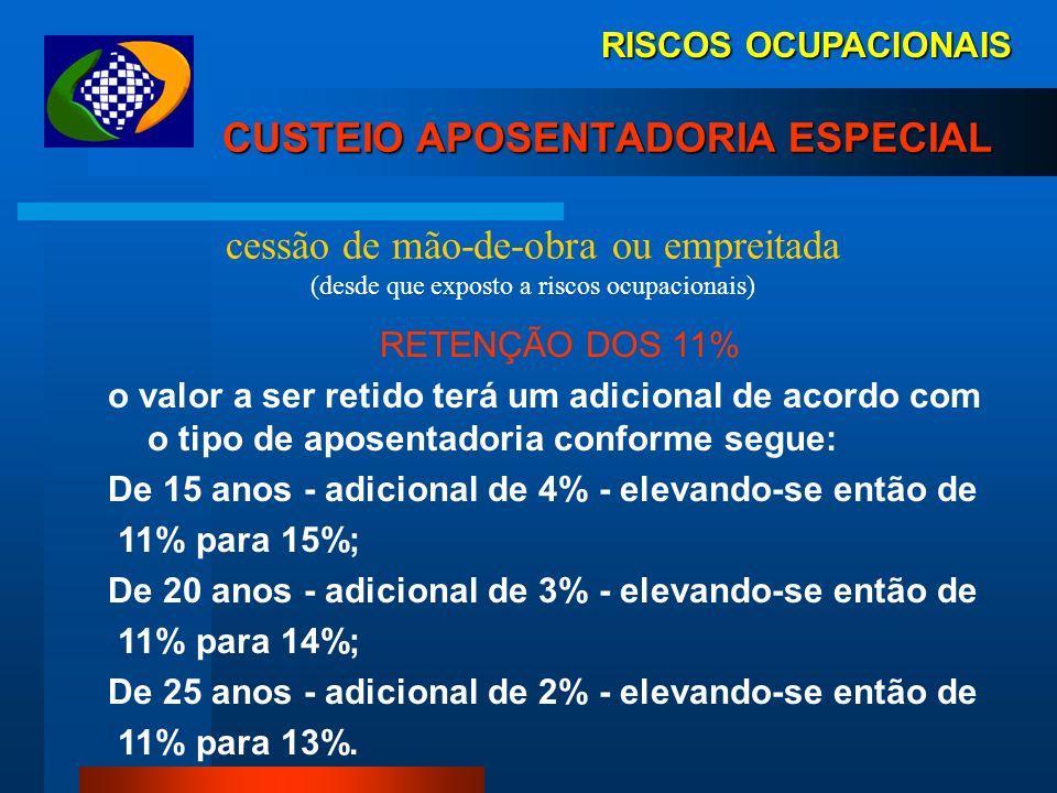 RISCOS OCUPACIONAIS CUSTEIO APOSENTADORIA ESPECIAL A Lei 9732/98 determinou que as empresas com trabalhadores expostos a agentes nocivos determinantes