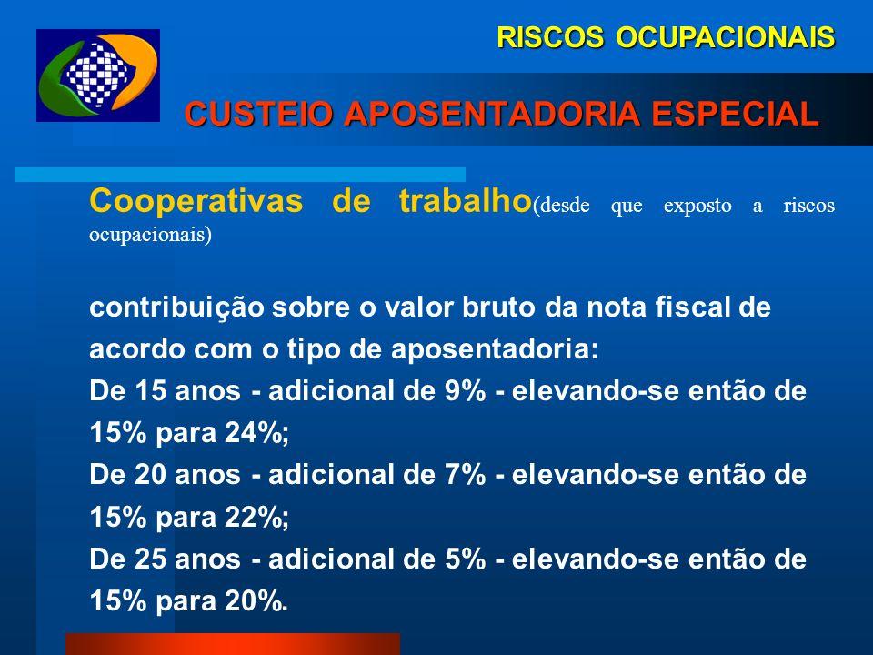 RISCOS OCUPACIONAIS CUSTEIO APOSENTADORIA ESPECIAL cessão de mão-de-obra ou empreitada (desde que exposto a riscos ocupacionais) RETENÇÃO DOS 11% o va
