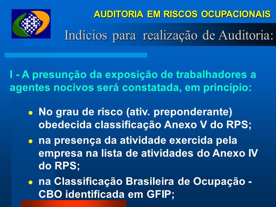 AUDITORIA EM RISCOS OCUPACIONAIS Indícios para realização de Auditoria: A necessidade de auditorar fatos geradores relativos à contribuição adicional