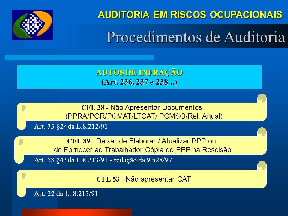 AUDITORIA EM RISCOS OCUPACIONAIS Procedimentos de Auditoria INFORMAÇÃO EM GFIP - CRIME PREVISTO NO CÓDIGO PENAL Art. 297 - Falsificar, no todo ou em p