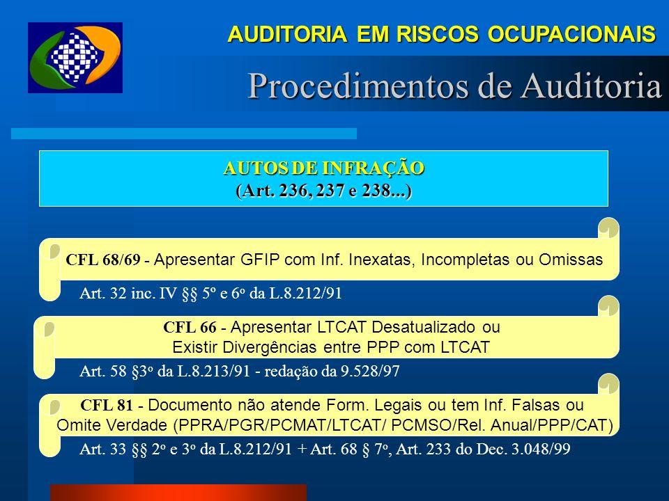 AUDITORIA EM RISCOS OCUPACIONAIS Procedimentos de Auditoria AUTOS DE INFRAÇÃO (Art. 236, 237 e 238...) CFL 38 - Não Apresentar Documentos (PPRA/PGR/PC