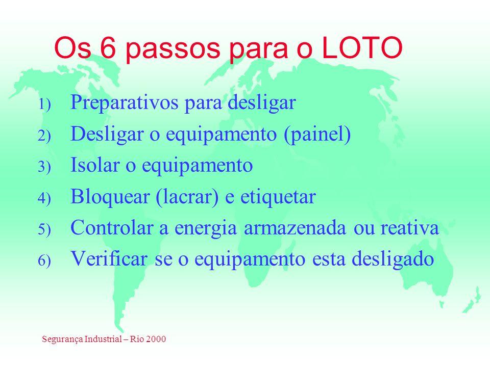 Segurança Industrial – Rio 2000 Os 6 passos para o LOTO 1) Preparativos para desligar 2) Desligar o equipamento (painel) 3) Isolar o equipamento 4) Bl