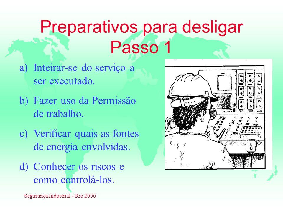 Segurança Industrial – Rio 2000 Preparativos para desligar Passo 1 a)Inteirar-se do serviço a ser executado. b)Fazer uso da Permissão de trabalho. c)V