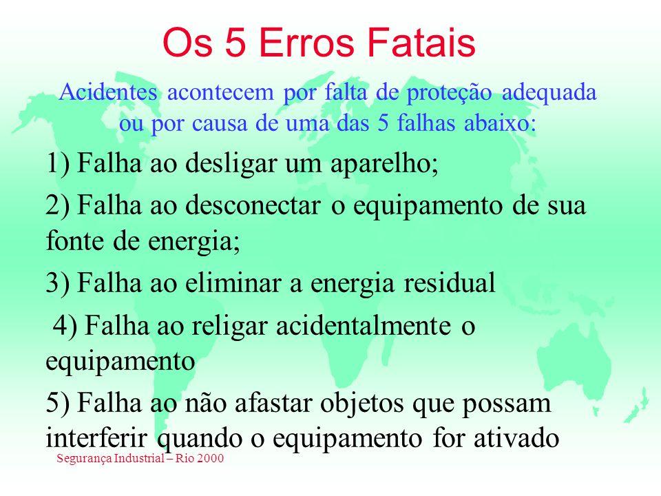 Segurança Industrial – Rio 2000 Os 5 Erros Fatais Acidentes acontecem por falta de proteção adequada ou por causa de uma das 5 falhas abaixo: 1) Falha