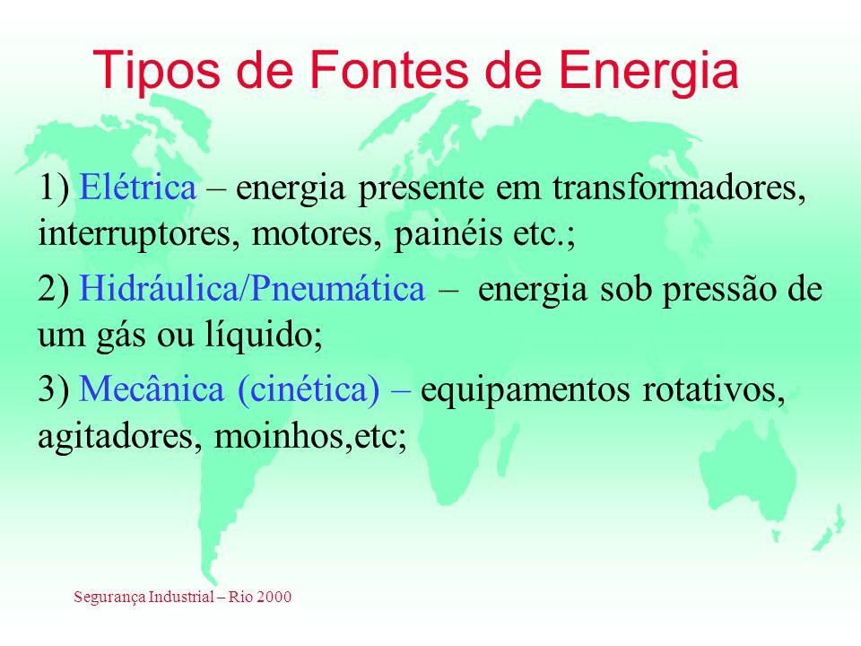 Segurança Industrial – Rio 2000 Tipos de Fontes de Energia 1) Elétrica – energia presente em transformadores, interruptores, motores, painéis etc.; 2)