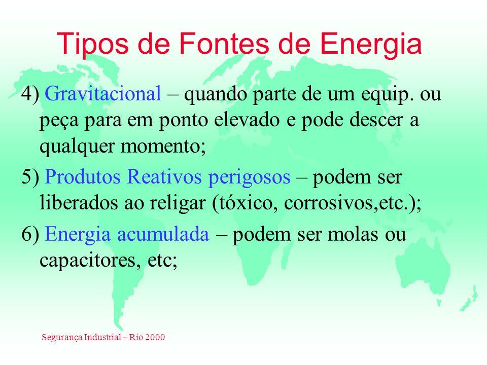 Segurança Industrial – Rio 2000 Tipos de Fontes de Energia 4) Gravitacional – quando parte de um equip. ou peça para em ponto elevado e pode descer a