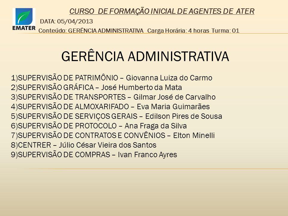 CURSO DE FORMAÇÃO INICIAL DE AGENTES DE ATER DATA: 05/04/2013 Conteúdo: GERÊNCIA ADMINISTRATIVA Carga Horária: 4 horas Área de Licitações 1)PREGOEIRA: Adhia Maria Pinto 2)Posicionamento na Estrutura da EMATER 1º - SISTEMA DE COMPRAS E SERVIÇOS a)Fases para aquisição (Planejamento/Solicitação/Outros) b)Limites c)Pedido de Compras e Termo de Referência d)COMPRASNET (Composição: CADFOR, INFORGER, CERTIDÕES, REGISTRO DE PREÇOS, CÓDIGOS e OUTROS) e)SUPERVISÃO DE COMPRAS