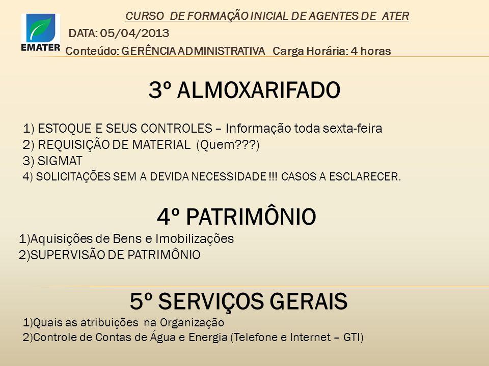 CURSO DE FORMAÇÃO INICIAL DE AGENTES DE ATER DATA: 05/04/2013 Conteúdo: GERÊNCIA ADMINISTRATIVA Carga Horária: 4 horas 6º CONTRATOS E CONVÊNIOS 1) COMENTÁRIOS 2) SUPERVISÃO DE CONTRATOS E CONVÊNIOS 7º GRÁFICA 1)COMENTÁRIOS 2)SUPERVISÃO GRÁFICA 8º PROTOCOLO 1)COMENTÁRIOS 2)SEPNET E SISTEMA DE MALOTE
