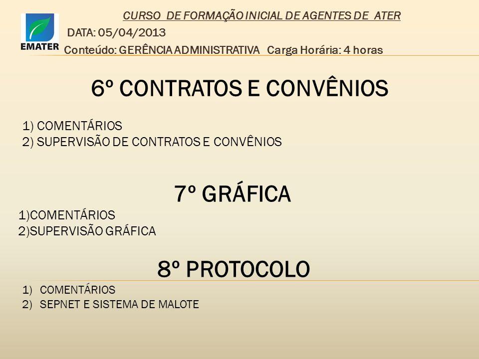 CURSO DE FORMAÇÃO INICIAL DE AGENTES DE ATER DATA: 05/04/2013 Conteúdo: GERÊNCIA ADMINISTRATIVA Carga Horária: 4 horas 6º CONTRATOS E CONVÊNIOS 1) COM
