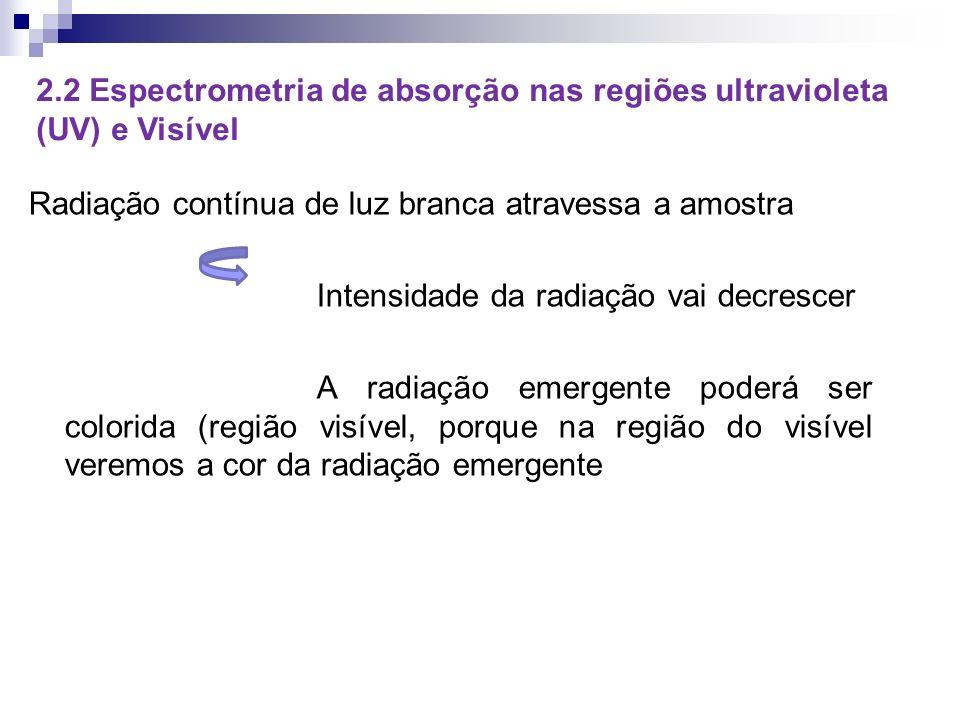 Radiação contínua de luz branca atravessa a amostra Intensidade da radiação vai decrescer A radiação emergente poderá ser colorida (região visível, porque na região do visível veremos a cor da radiação emergente 2.2 Espectrometria de absorção nas regiões ultravioleta (UV) e Visível