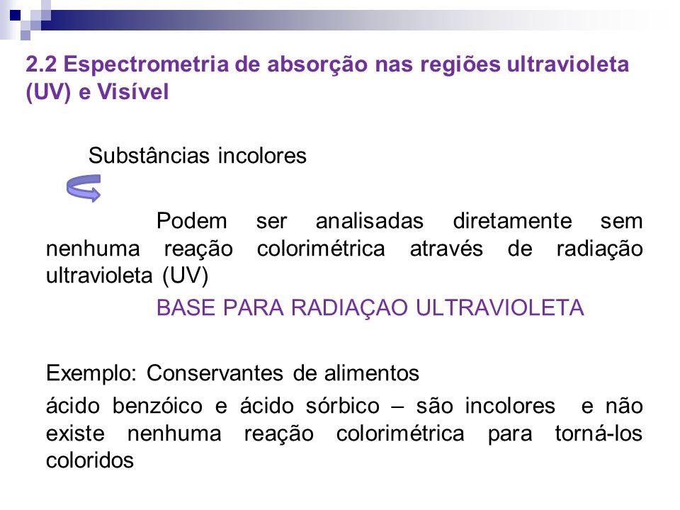 Substâncias incolores Podem ser analisadas diretamente sem nenhuma reação colorimétrica através de radiação ultravioleta (UV) BASE PARA RADIAÇAO ULTRAVIOLETA Exemplo: Conservantes de alimentos ácido benzóico e ácido sórbico – são incolores e não existe nenhuma reação colorimétrica para torná-los coloridos 2.2 Espectrometria de absorção nas regiões ultravioleta (UV) e Visível