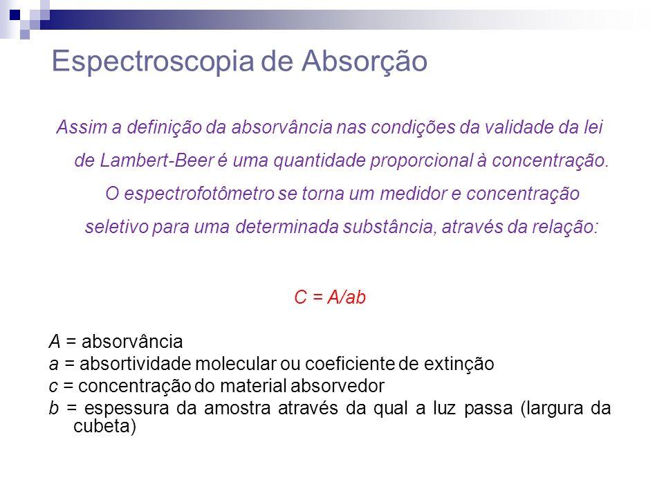 Espectroscopia de Absorção Assim a definição da absorvância nas condições da validade da lei de Lambert-Beer é uma quantidade proporcional à concentração.