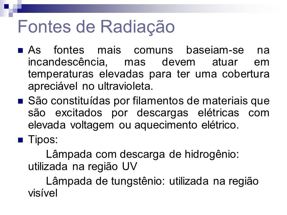 Fontes de Radiação As fontes mais comuns baseiam-se na incandescência, mas devem atuar em temperaturas elevadas para ter uma cobertura apreciável no ultravioleta.