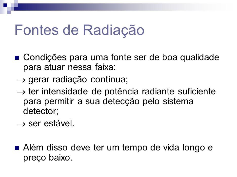 Fontes de Radiação Condições para uma fonte ser de boa qualidade para atuar nessa faixa: gerar radiação contínua; ter intensidade de potência radiante suficiente para permitir a sua detecção pelo sistema detector; ser estável.