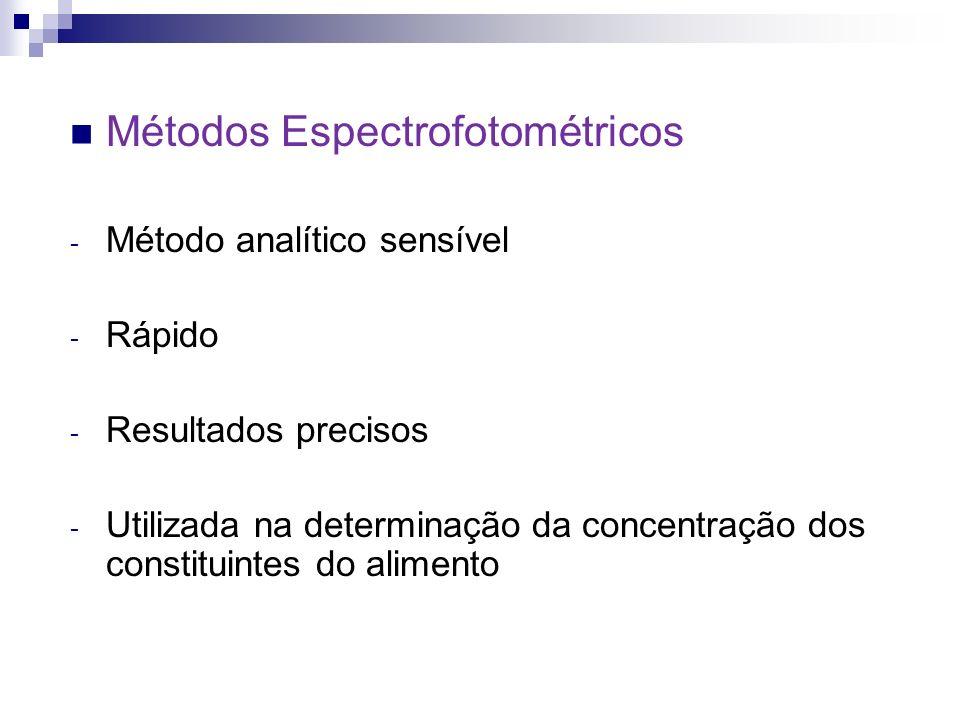 Métodos Espectrofotométricos - Método analítico sensível - Rápido - Resultados precisos - Utilizada na determinação da concentração dos constituintes do alimento