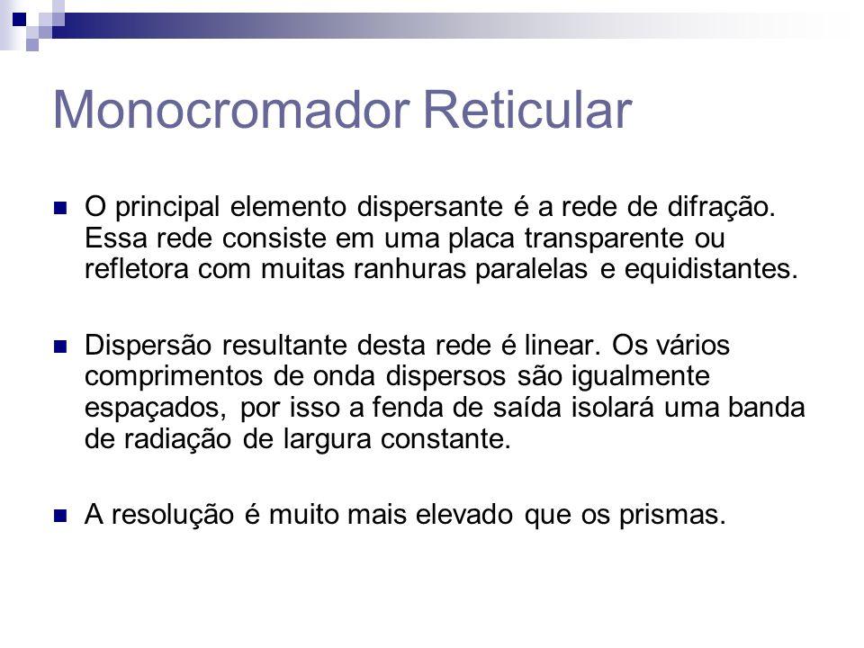 Monocromador Reticular O principal elemento dispersante é a rede de difração.