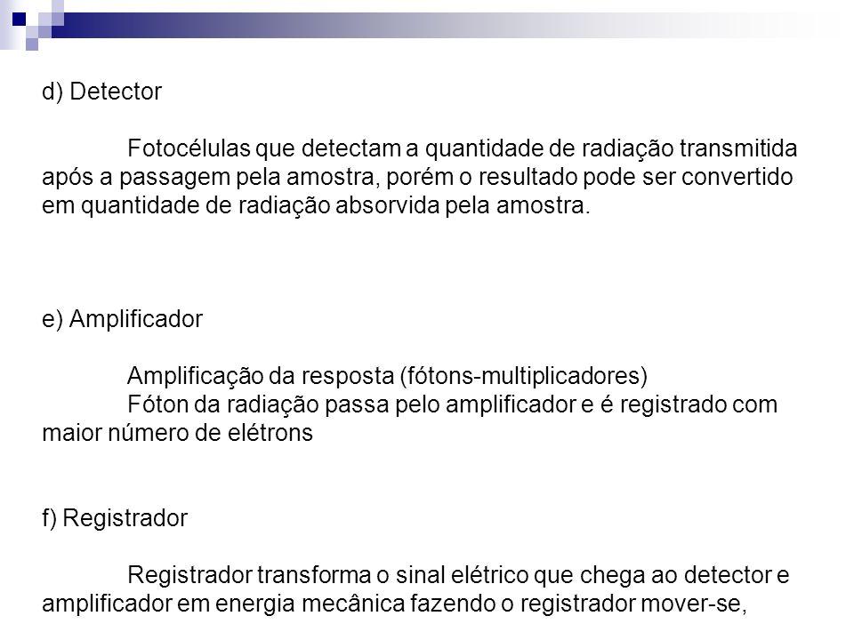 d) Detector Fotocélulas que detectam a quantidade de radiação transmitida após a passagem pela amostra, porém o resultado pode ser convertido em quantidade de radiação absorvida pela amostra.