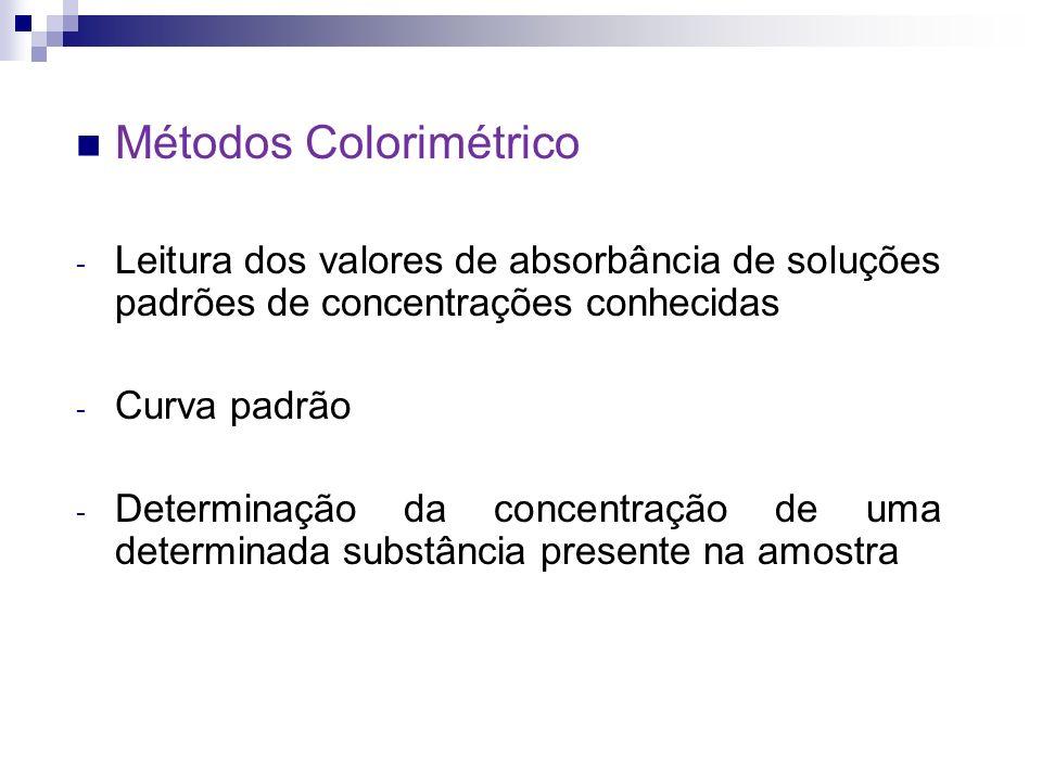 Métodos Colorimétrico - Leitura dos valores de absorbância de soluções padrões de concentrações conhecidas - Curva padrão - Determinação da concentração de uma determinada substância presente na amostra