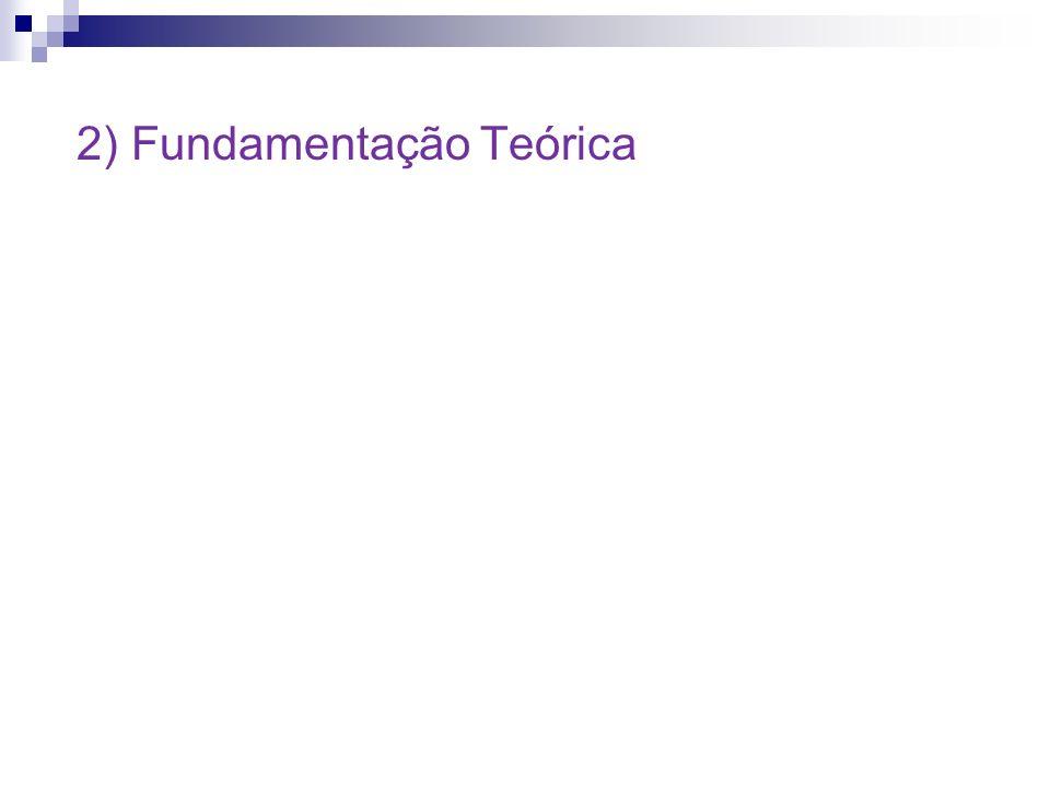 2) Fundamentação Teórica
