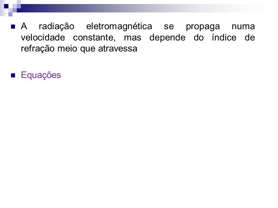 A radiação eletromagnética se propaga numa velocidade constante, mas depende do índice de refração meio que atravessa Equações