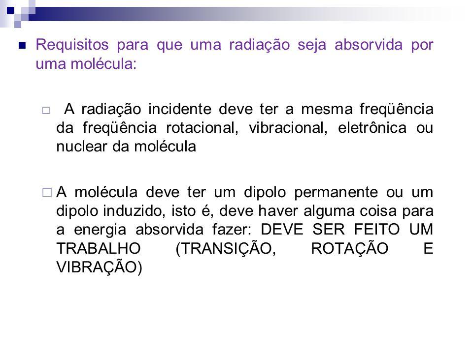 Requisitos para que uma radiação seja absorvida por uma molécula: A radiação incidente deve ter a mesma freqüência da freqüência rotacional, vibracional, eletrônica ou nuclear da molécula A molécula deve ter um dipolo permanente ou um dipolo induzido, isto é, deve haver alguma coisa para a energia absorvida fazer: DEVE SER FEITO UM TRABALHO (TRANSIÇÃO, ROTAÇÃO E VIBRAÇÃO)