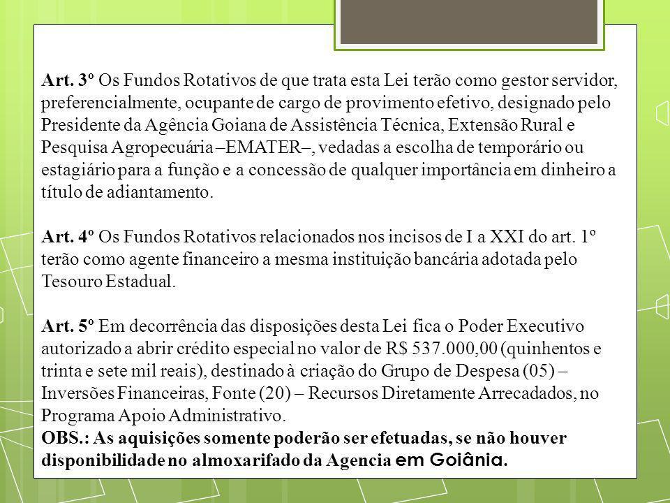 CONTROLE DE SALDO DO FUNDO ROTATIVO ATÉ O DIA 31/12/2012 UNIDADE GESTORES EMPENHO VALOR GASTO EM 2012 SALDO EM R$ ESTAÇÃO EXPERIMENTAL DE SENADOR CANEDO JANETH TERESINHA COELHO PACHECO 15.000,006.830,988.169,02 ESTAÇÃO EXPERIMENTAL DE PORANGATU - JOB CARNEIRO VANDERLEI12.000,001.751,9010.248,10 ESTAÇÃO EXPERIMENTAL DE ANAPOLISMARCOS COELHO12.000,00 0,00 CAMPO EXPERIMENTAL DE RIO VERDEJASON FERREIRA BUENO6.000,00- CAMPO EXPERIMENTAL DE LUIZ ALVESJAIRTON ALMEIDA DINIZ6.000,00- CAMPO EXPERIMENTAL DE NATIVAS DO CERRADO BENICIO RODRIGUES BATISTA JUNIOR 6.000,00 UNIDADE CENTRAL GOIÂNIA -JEOVANO BORTOLOTTE XAVIER60.000,0017.999,3042.000,70 REGIONAL VALE DO SÃO PATRICIO/CERESESON DE MELO BANDEIRA30.000,005.302,0324.697,97 REGIONAL SUDOESTE/RIO VERDEWEIDER RIBEIRO MELLO30.000,00- REGIONAL SERRA DA MESA/URUAÇUMILLENA REJANE BUENO LEÃO30.000,001.321,8228.678,18 REGIONAL RIO DOS BOIS/PALMEIRAS DE GOIAS CLAUDIONOR TOMAZ SEVERINO30.000,00160,0029.840,00 REGIONAL MEIA PONTE/GOIÂNIAELEN MARIA PACHECO ALVES30.000,005.212,3024.787,70 REGIONAL SUL/MORRINHOSEDGAR RODRIGUES GOMES30.000,002.249,7527.750,25 REGIONAL ESTRADA DE FERRO/ IPAMERI –HERNANI LOPES SOBRINHO30.000,002.214,0027.786,00 REGIONAL VALE DO ARAGUAIA/ JUSSARA -VINICIUS DE ALMEIDA BRITO30.000,003.725,1926.274,81 REGIONAL PLANALTO/FORMOSAALEXANDRE RESENDE SANTIAGO30.000,0028.226,981.773,02 REGIONAL RIO DAS ANTAS/ANAPOLISODIMAR MORAIS DA SILVA30.000,004.985,7025.014,30 REGIONAL VALE DO PARANA/POSSEDAMASIO KENNEDY DE AMORIN30.000,0024.158,005.842,00 REGIONAL RIO VEMELHO/GOIASCOLEMAR PINTO DE FARIA30.000,007.643,6022.356,40 REGIONAL CAIAPO/IPORAFAUSTO PACHECO BRAZ30.000,001.622,3028.377,70 REGIONAL RIO PARANAIBA/QUIRINOPOLISSERGIO MARTINS DE OLIVEIRA30.000,0017.373,6812.626,32 SOMA TOTAL R$......................................................................................R$ 537.000,00R$ 142.777,53R$ 394.222,47
