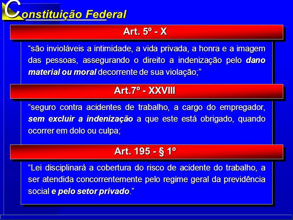 Cultura brasileira é de indenização e não prevenção.
