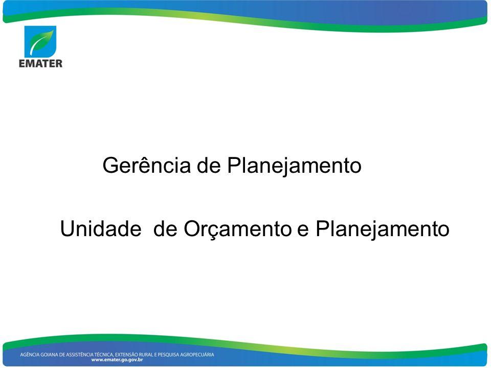 Gerência de Planejamento Unidade de Orçamento e Planejamento