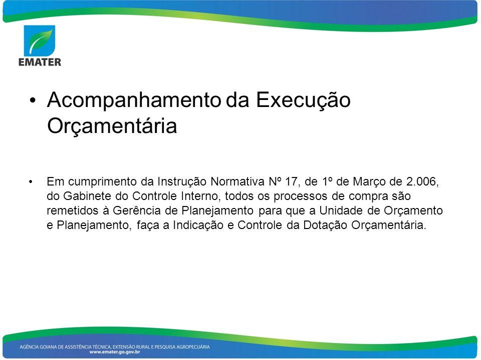 Acompanhamento da Execução Orçamentária Em cumprimento da Instrução Normativa Nº 17, de 1º de Março de 2.006, do Gabinete do Controle Interno, todos o