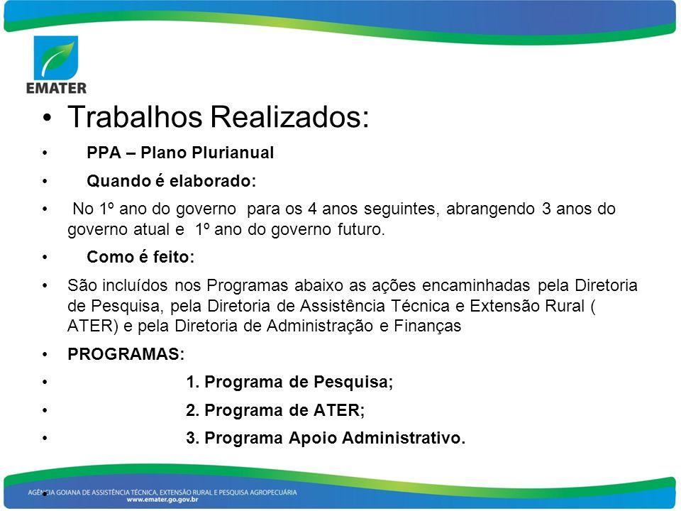 Trabalhos Realizados: PPA – Plano Plurianual Quando é elaborado: No 1º ano do governo para os 4 anos seguintes, abrangendo 3 anos do governo atual e 1º ano do governo futuro.