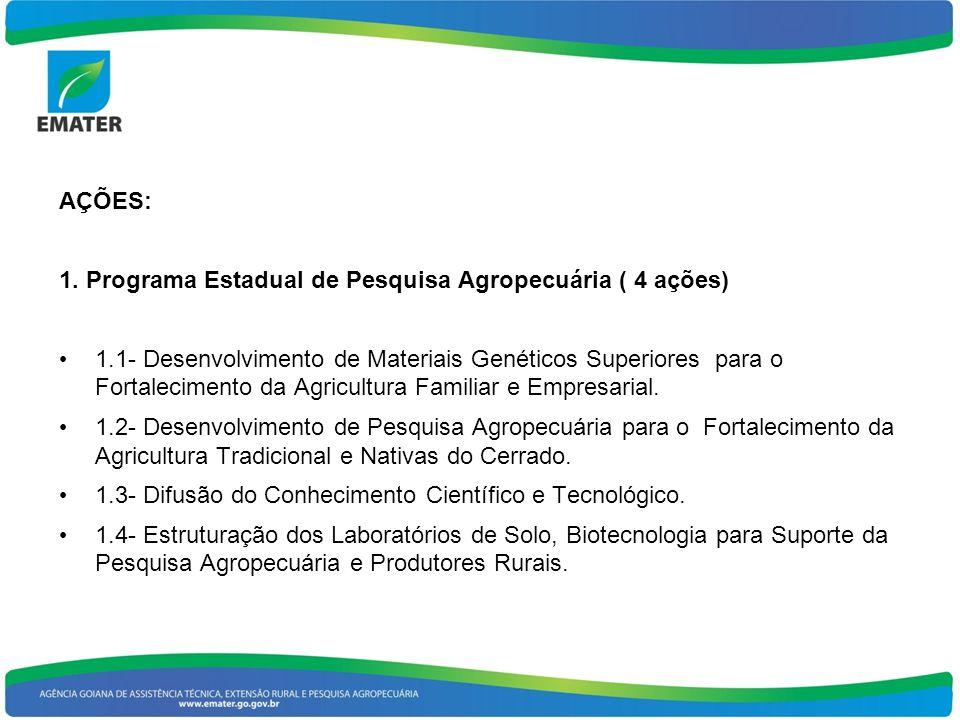 AÇÕES: 1. Programa Estadual de Pesquisa Agropecuária ( 4 ações) 1.1- Desenvolvimento de Materiais Genéticos Superiores para o Fortalecimento da Agricu