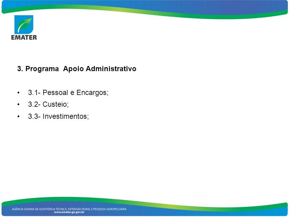 3. Programa Apoio Administrativo 3.1- Pessoal e Encargos; 3.2- Custeio; 3.3- Investimentos;