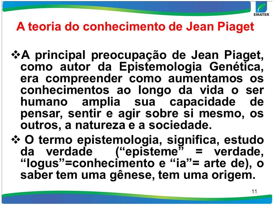 A teoria do conhecimento de Jean Piaget A principal preocupação de Jean Piaget, como autor da Epistemologia Genética, era compreender como aumentamos