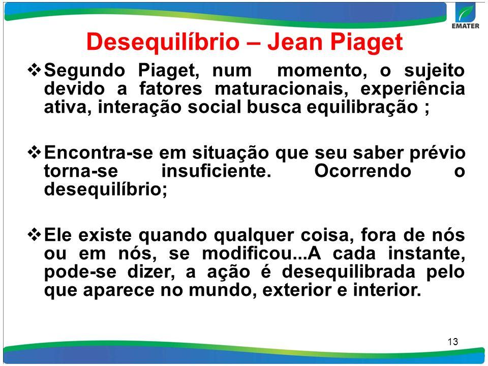Desequilíbrio – Jean Piaget Segundo Piaget, num momento, o sujeito devido a fatores maturacionais, experiência ativa, interação social busca equilibra