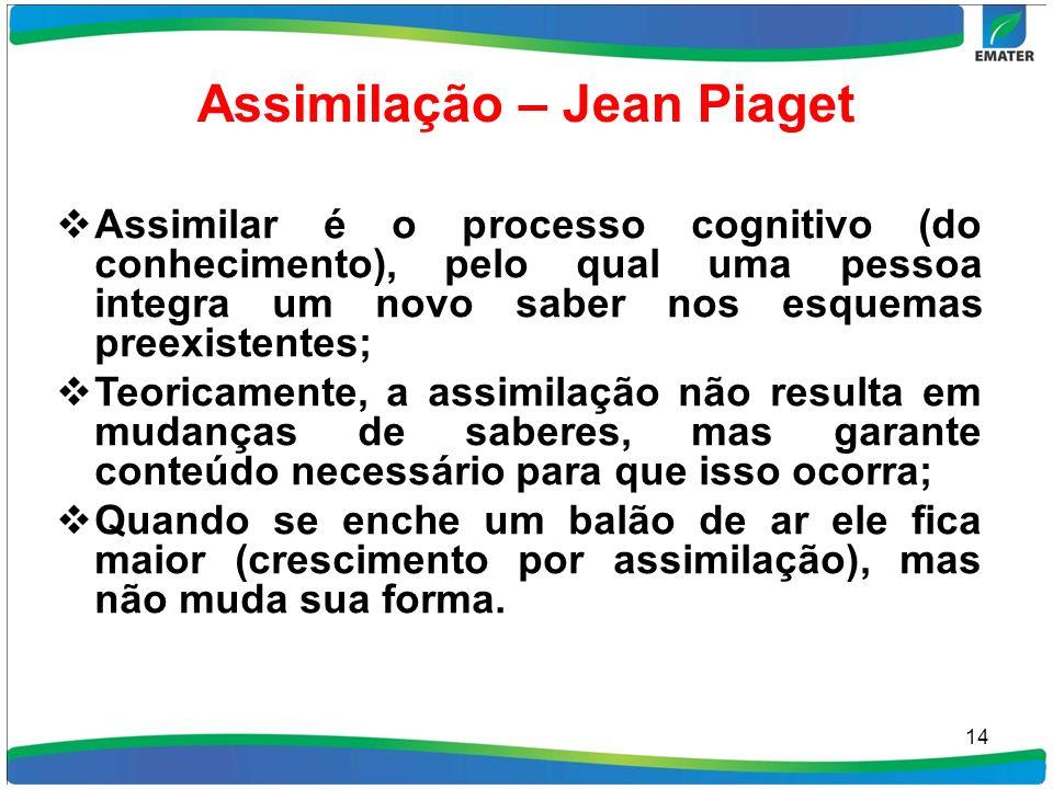 Assimilação – Jean Piaget Assimilar é o processo cognitivo (do conhecimento), pelo qual uma pessoa integra um novo saber nos esquemas preexistentes; T