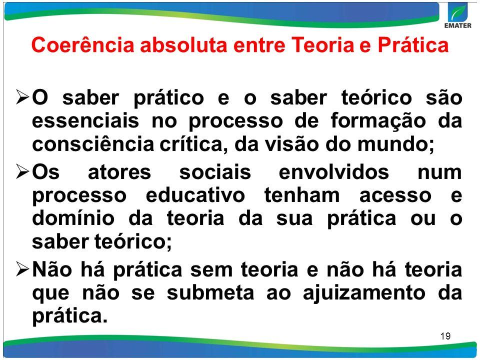 Coerência absoluta entre Teoria e Prática O saber prático e o saber teórico são essenciais no processo de formação da consciência crítica, da visão do