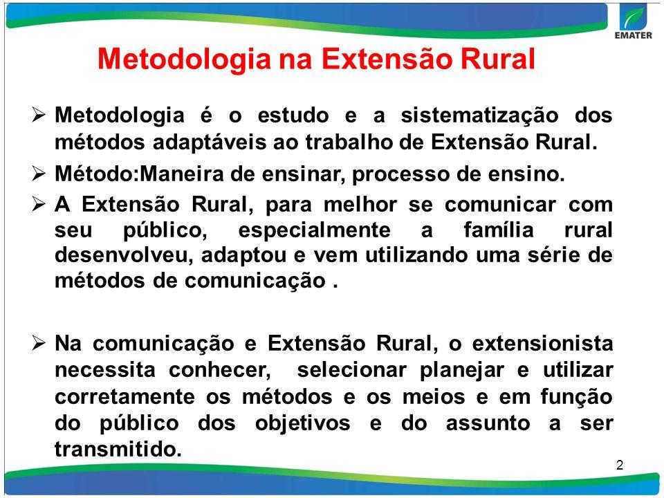 Metodologia na Extensão Rural Metodologia é o estudo e a sistematização dos métodos adaptáveis ao trabalho de Extensão Rural. Método:Maneira de ensina