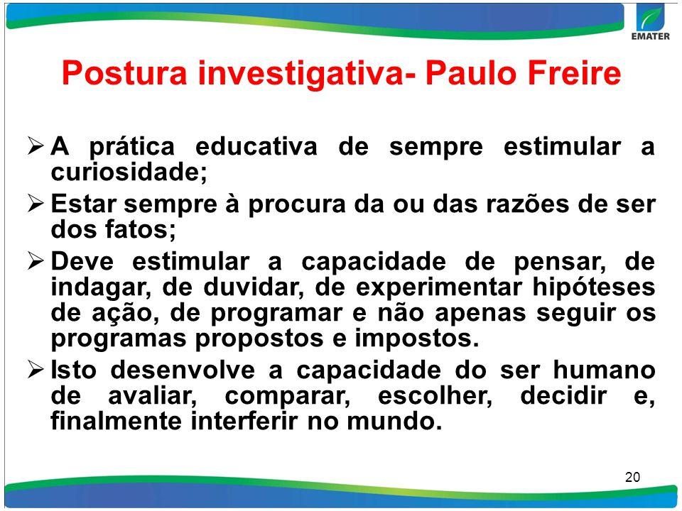 Postura investigativa- Paulo Freire A prática educativa de sempre estimular a curiosidade; Estar sempre à procura da ou das razões de ser dos fatos; D