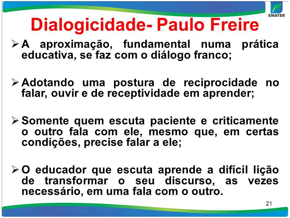 Dialogicidade- Paulo Freire A aproximação, fundamental numa prática educativa, se faz com o diálogo franco; Adotando uma postura de reciprocidade no f